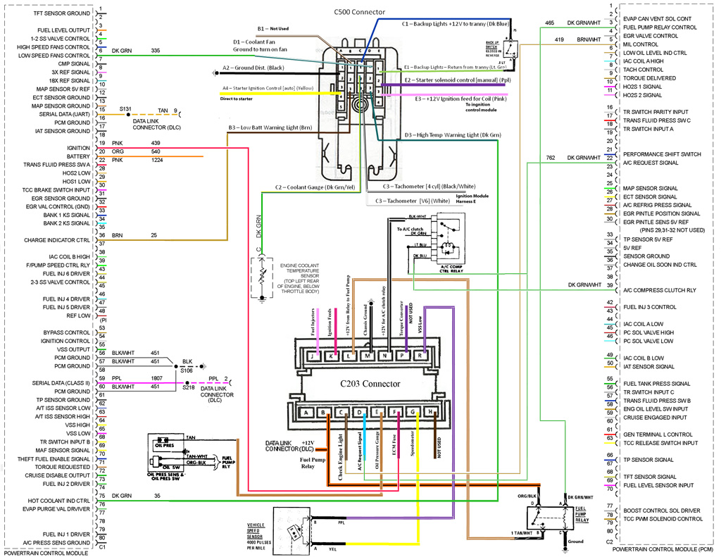 [QMVU_8575]  Wiring | Fiero Tail Wiring Diagram |  | Fiero stuff